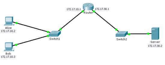 diagramma_rete